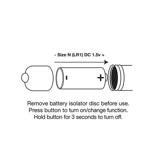 Colour Me Orgasmic - Bullet Vibrator image .4