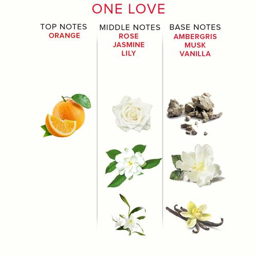 Eye Of Love Bodyspray 10 ml Vrouw Tot Man - ONE LOVE