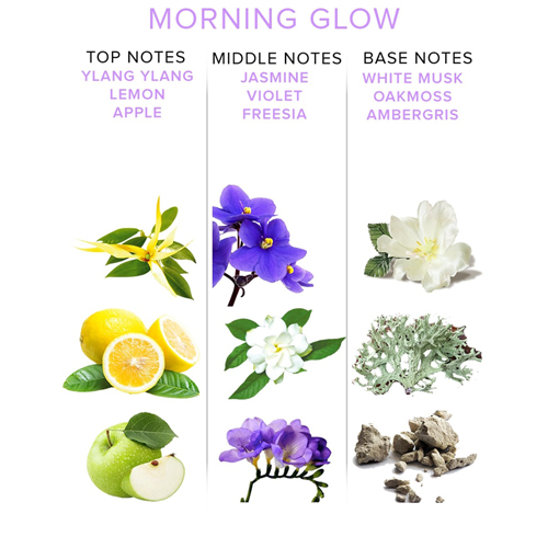 EOL MORNING GLOW Ambiance Spray - 120ml